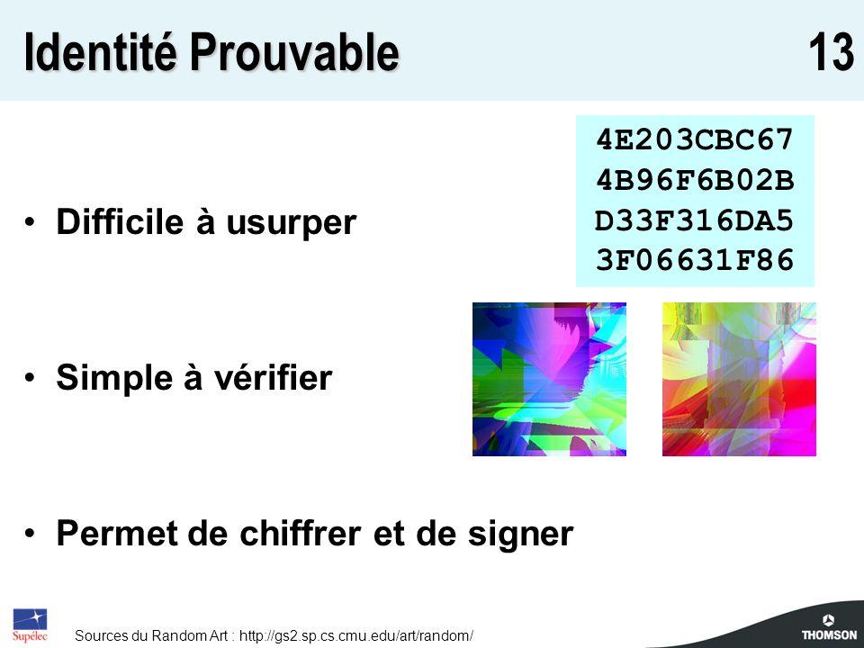 13 Identité Prouvable Difficile à usurper Simple à vérifier Permet de chiffrer et de signer Sources du Random Art : http://gs2.sp.cs.cmu.edu/art/random/ 4E203CBC67 4B96F6B02B D33F316DA5 3F06631F86