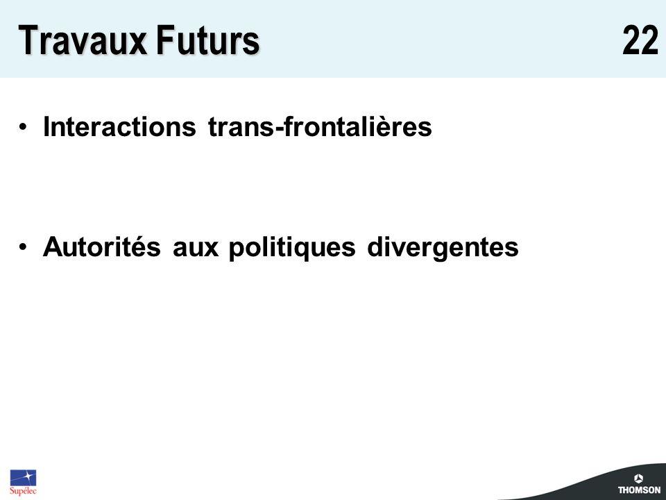 22 Travaux Futurs Interactions trans-frontalières Autorités aux politiques divergentes