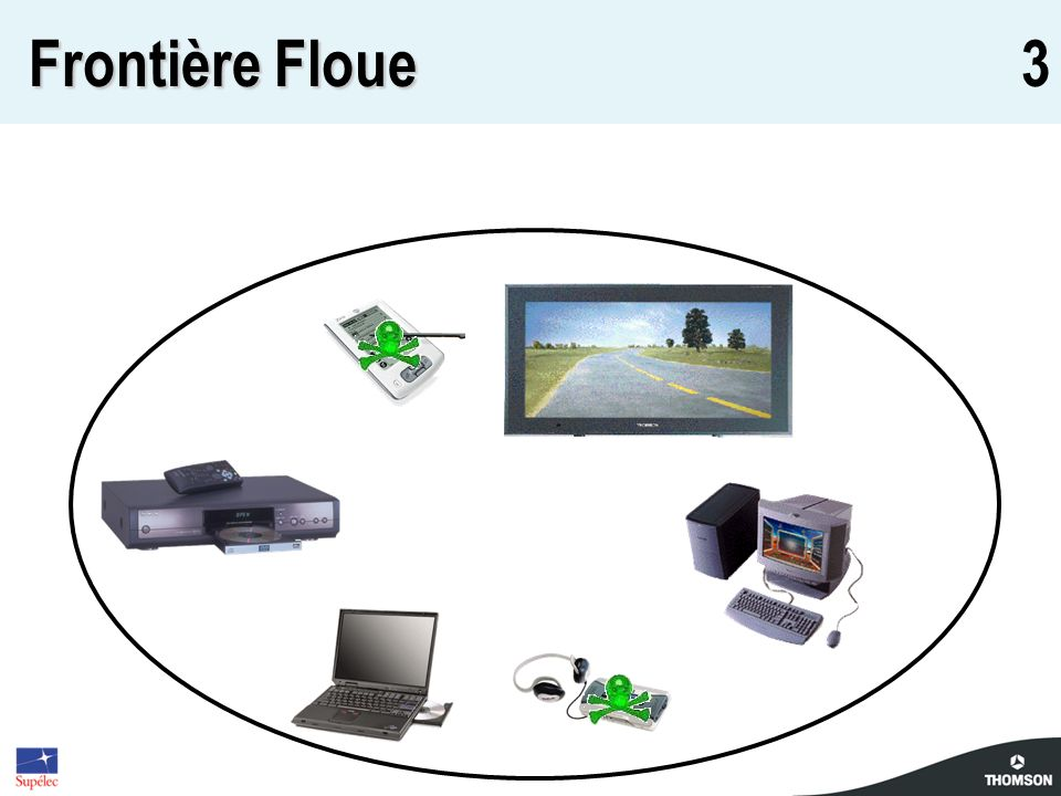 3 Frontière Floue