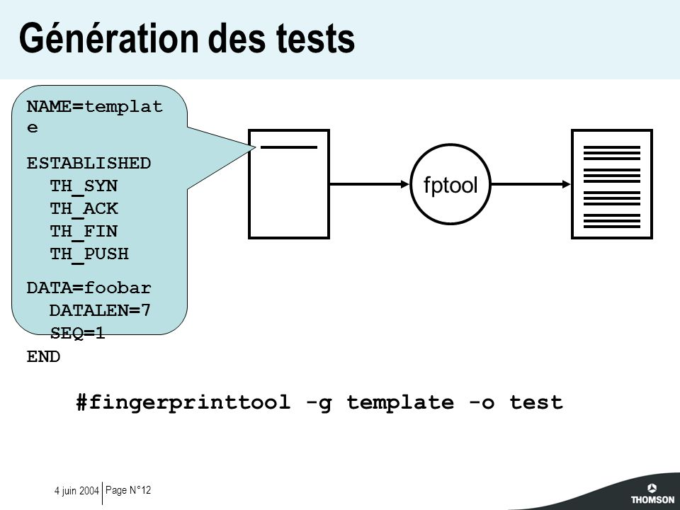 Page N°124 juin 2004 Génération des tests #fingerprinttool -g template -o test fptool NAME=templat e ESTABLISHED TH_SYN TH_ACK TH_FIN TH_PUSH DATA=foo
