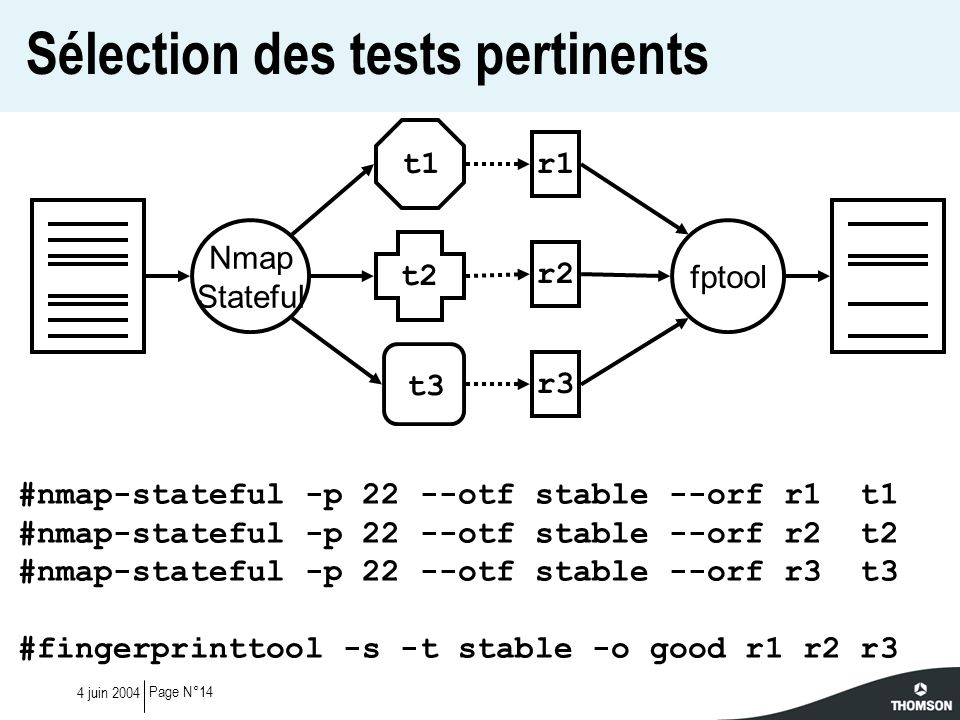 Page N°144 juin 2004 Sélection des tests pertinents #nmap-stateful -p 22 --otf stable --orf r1 t1 #nmap-stateful -p 22 --otf stable --orf r2 t2 #nmap-