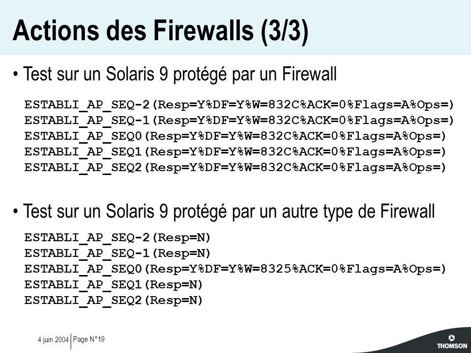 Page N°194 juin 2004 Actions des Firewalls (3/3) -2 ESTABLI_AP_SEQ-2(Resp=Y%DF=Y%W=832C%ACK=0%Flags=A%Ops=) -1 ESTABLI_AP_SEQ-1(Resp=Y%DF=Y%W=832C%ACK