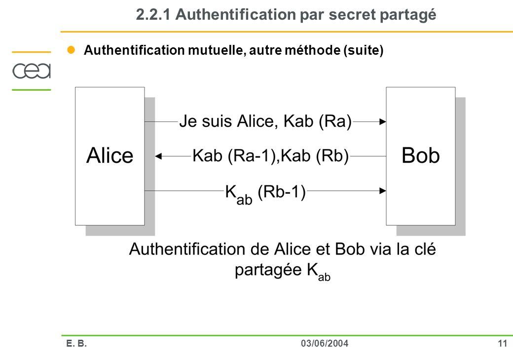 1103/06/2004E. B. 2.2.1 Authentification par secret partagé Authentification mutuelle, autre méthode (suite)