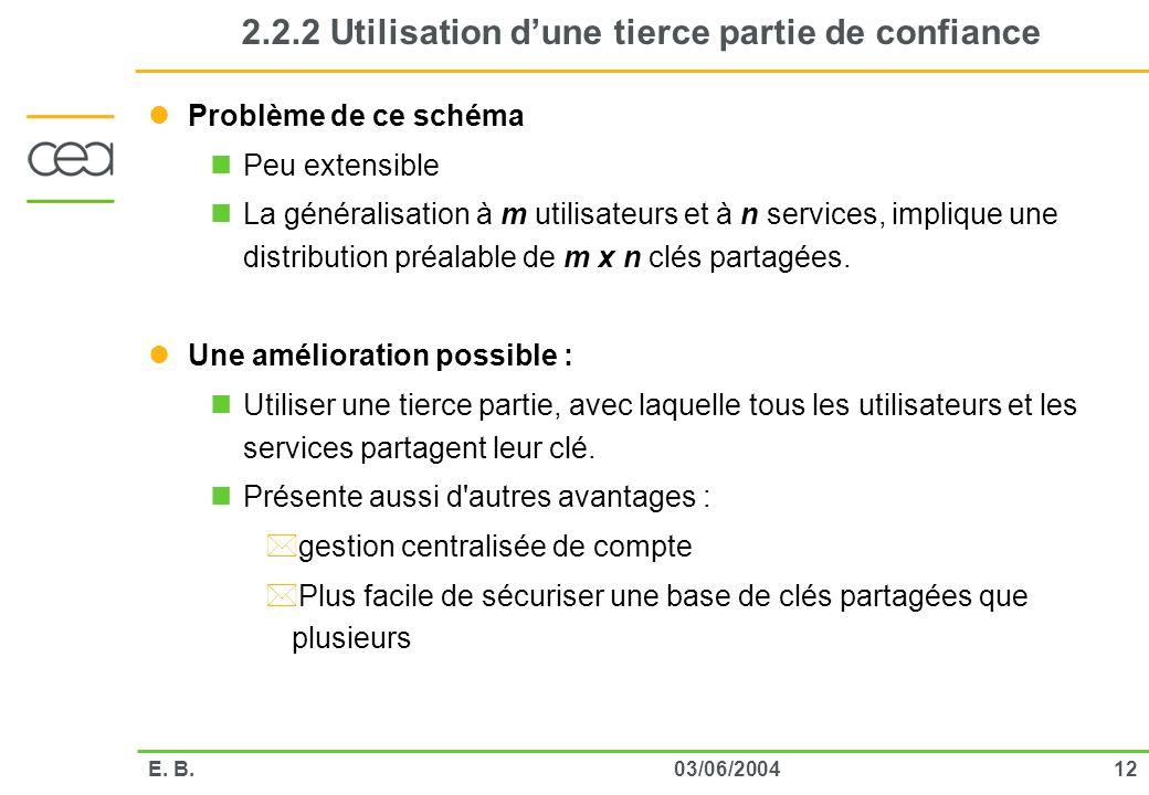 1203/06/2004E. B. 2.2.2 Utilisation dune tierce partie de confiance Problème de ce schéma Peu extensible La généralisation à m utilisateurs et à n ser