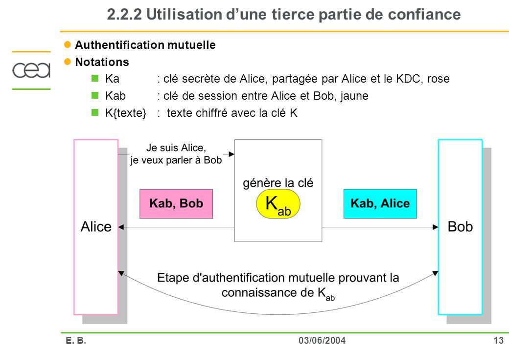 1303/06/2004E. B. 2.2.2 Utilisation dune tierce partie de confiance Authentification mutuelle Notations Ka: clé secrète de Alice, partagée par Alice e