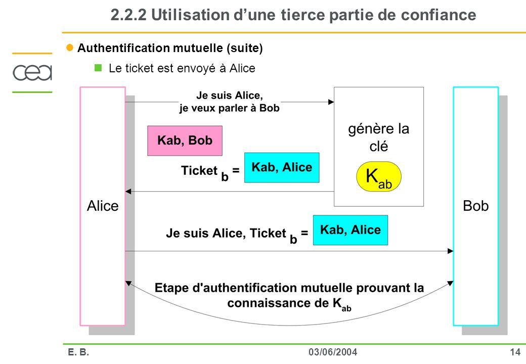 1403/06/2004E. B. 2.2.2 Utilisation dune tierce partie de confiance Authentification mutuelle (suite) Le ticket est envoyé à Alice