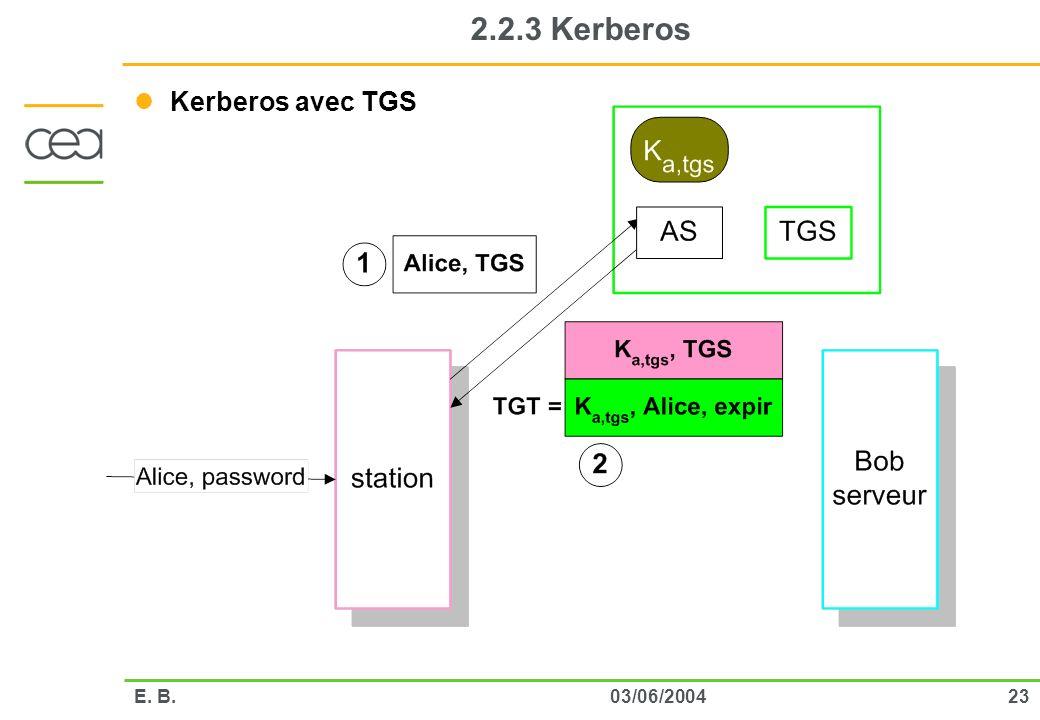 2303/06/2004E. B. 2.2.3 Kerberos Kerberos avec TGS