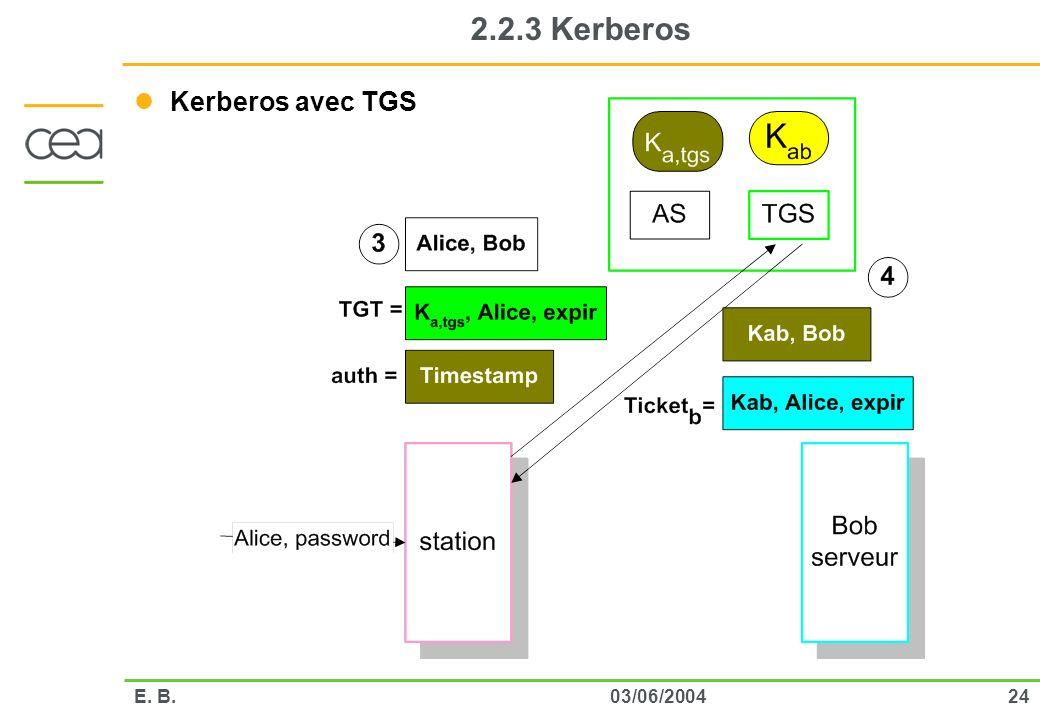 2403/06/2004E. B. 2.2.3 Kerberos Kerberos avec TGS