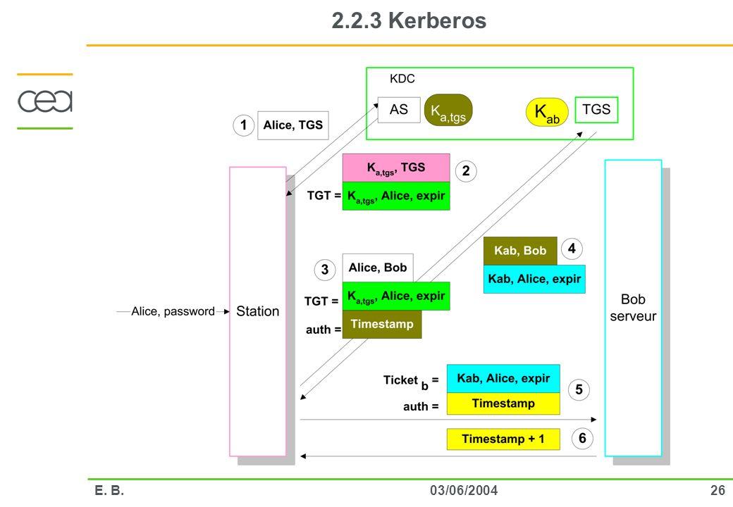 2603/06/2004E. B. 2.2.3 Kerberos
