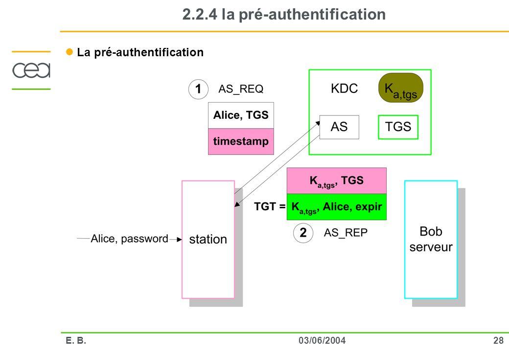 2803/06/2004E. B. 2.2.4 la pré-authentification La pré-authentification