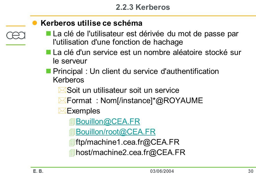 3003/06/2004E. B. 2.2.3 Kerberos Kerberos utilise ce schéma La clé de l'utilisateur est dérivée du mot de passe par l'utilisation d'une fonction de ha