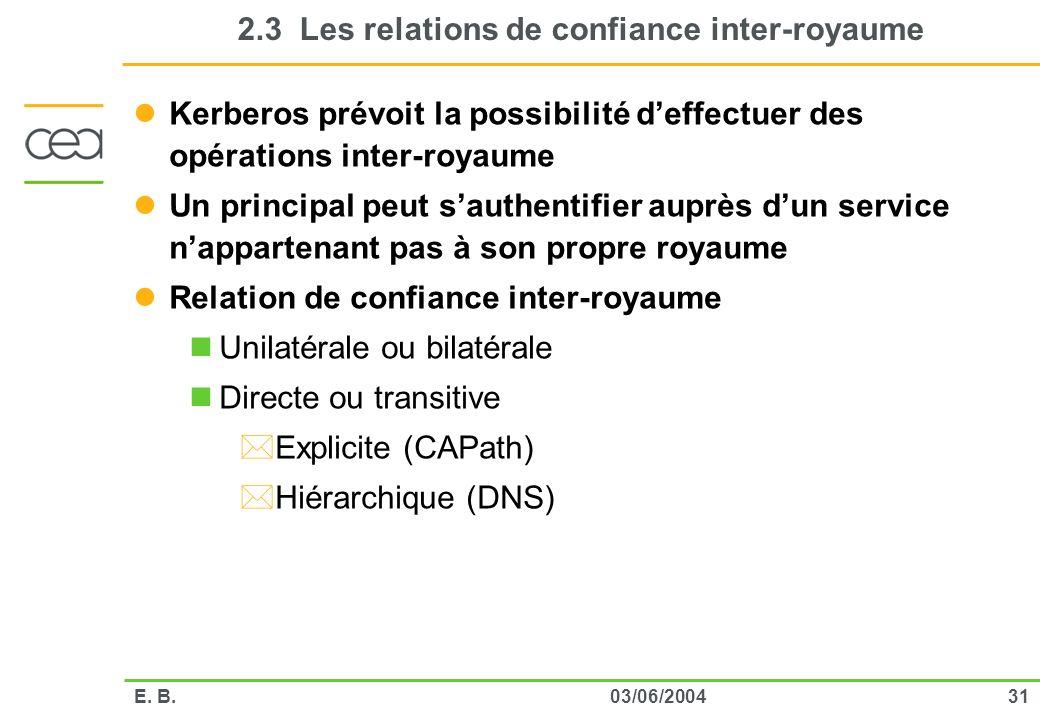 3103/06/2004E. B. 2.3 Les relations de confiance inter-royaume Kerberos prévoit la possibilité deffectuer des opérations inter-royaume Un principal pe