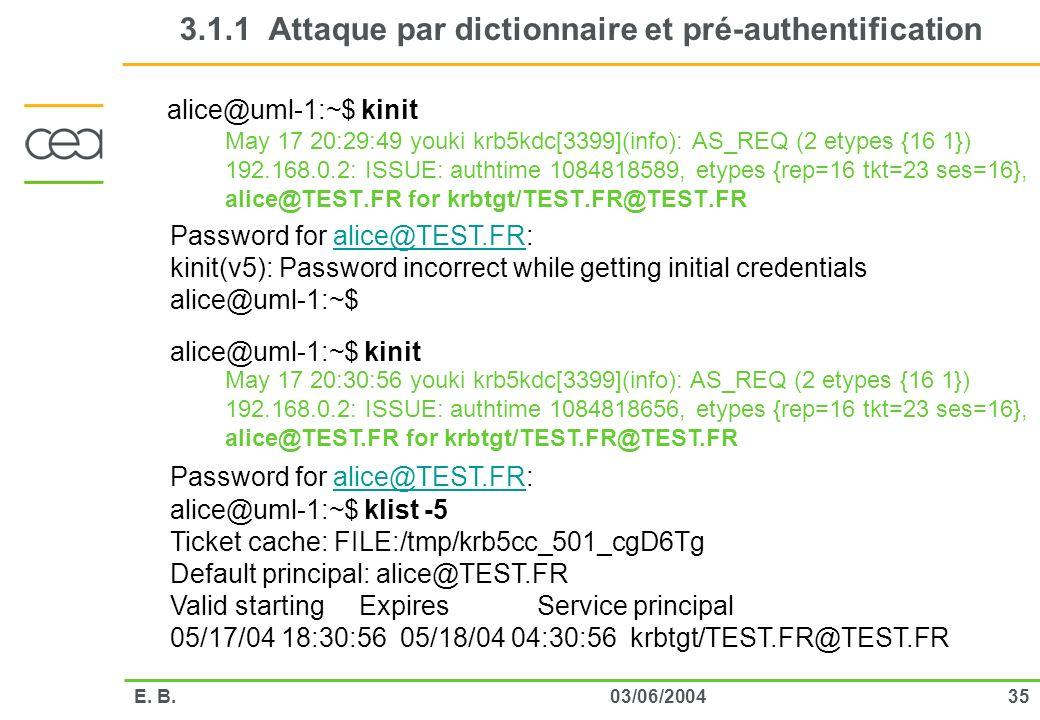 3503/06/2004E. B. 3.1.1 Attaque par dictionnaire et pré-authentification May 17 20:29:49 youki krb5kdc[3399](info): AS_REQ (2 etypes {16 1}) 192.168.0