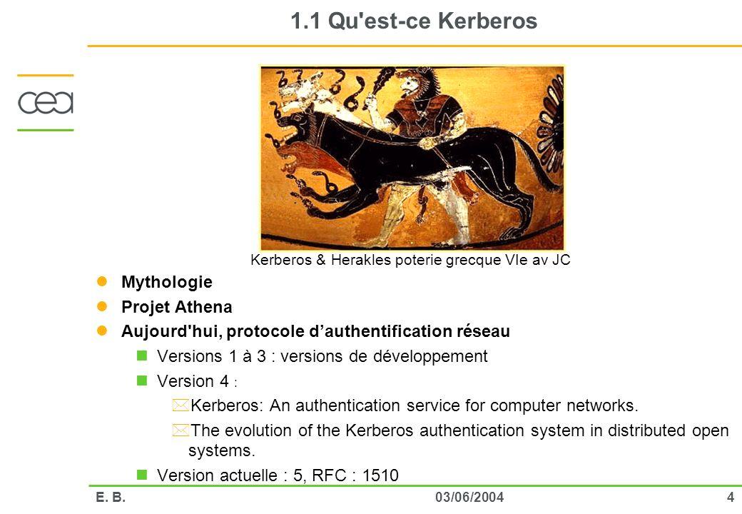 403/06/2004E. B. 1.1 Qu'est-ce Kerberos Mythologie Projet Athena Aujourd'hui, protocole dauthentification réseau Versions 1 à 3 : versions de développ