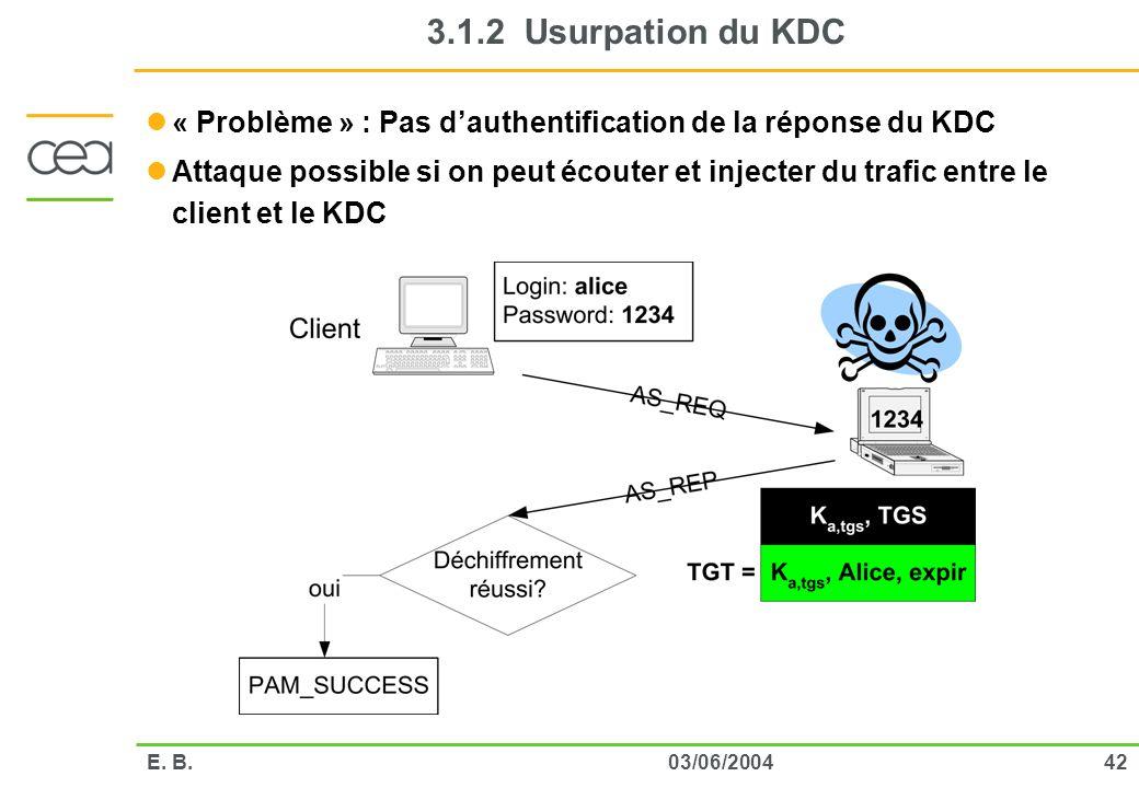 4203/06/2004E. B. 3.1.2 Usurpation du KDC « Problème » : Pas dauthentification de la réponse du KDC Attaque possible si on peut écouter et injecter du