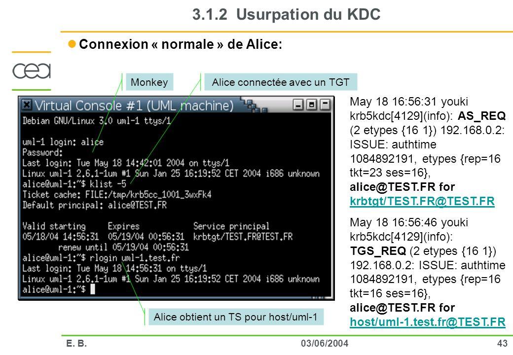4303/06/2004E. B. 3.1.2 Usurpation du KDC Connexion « normale » de Alice: May 18 16:56:31 youki krb5kdc[4129](info): AS_REQ (2 etypes {16 1}) 192.168.