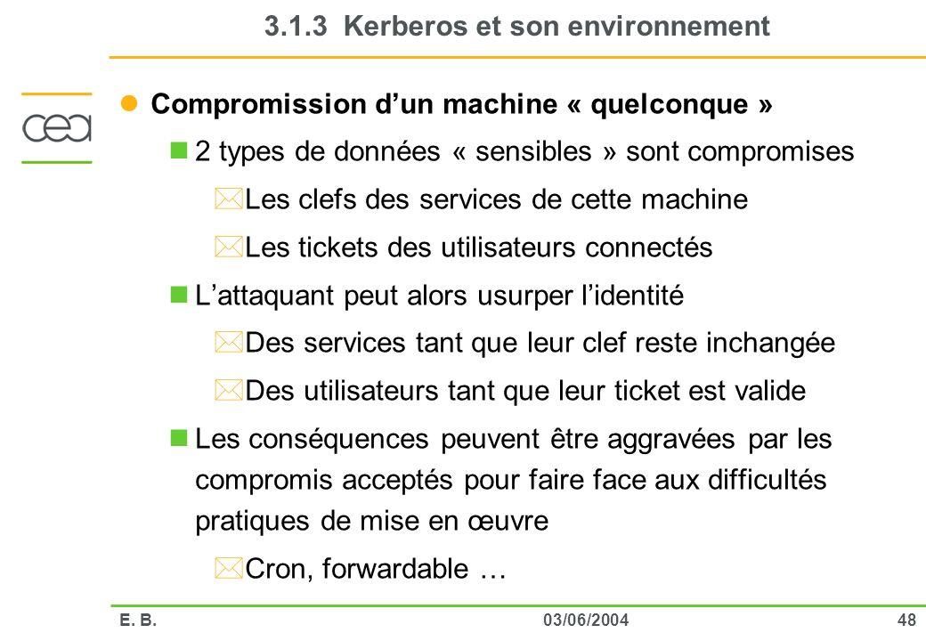 4803/06/2004E. B. 3.1.3 Kerberos et son environnement Compromission dun machine « quelconque » 2 types de données « sensibles » sont compromises *Les