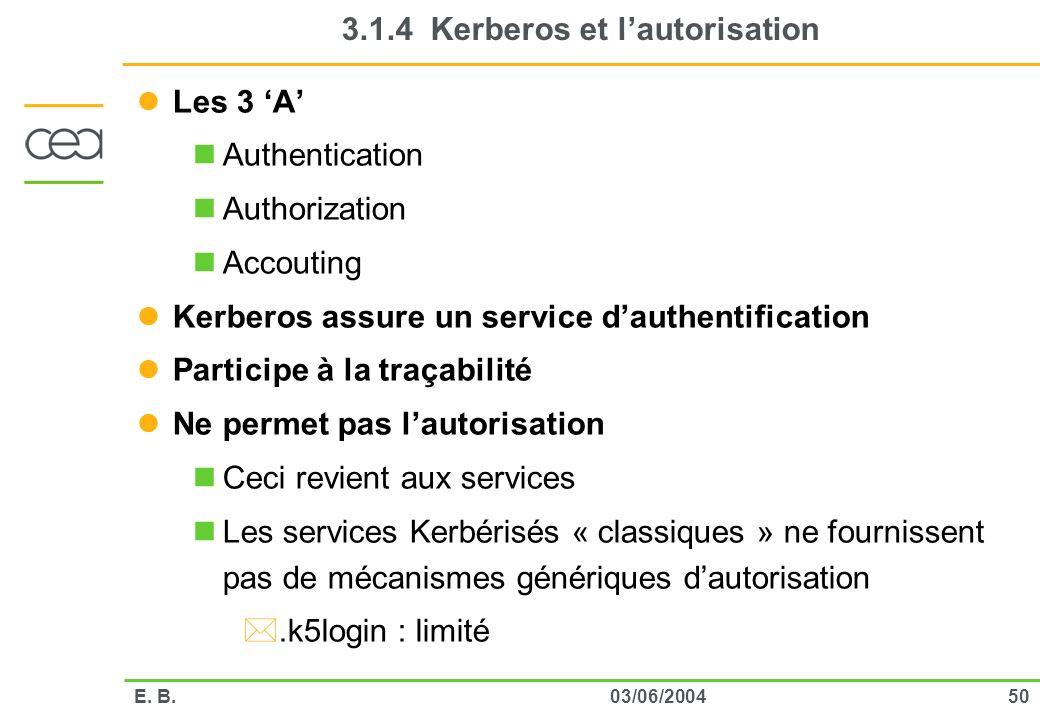 5003/06/2004E. B. 3.1.4 Kerberos et lautorisation Les 3 A Authentication Authorization Accouting Kerberos assure un service dauthentification Particip
