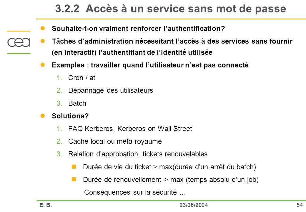 5403/06/2004E. B. 3.2.2 Accès à un service sans mot de passe Souhaite-t-on vraiment renforcer lauthentification? Tâches dadministration nécessitant la