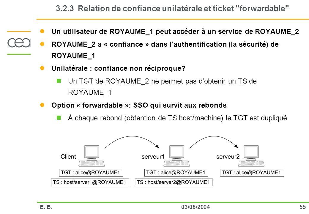 5503/06/2004E. B. 3.2.3 Relation de confiance unilatérale et ticket
