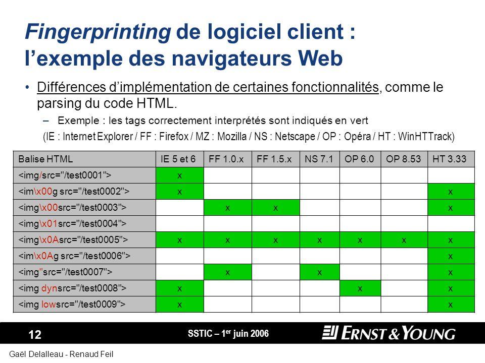 SSTIC – 1 er juin 2006 12 Gaël Delalleau - Renaud Feil Fingerprinting de logiciel client : lexemple des navigateurs Web Différences dimplémentation de