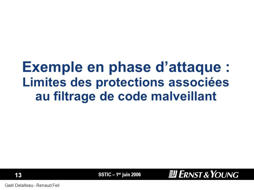 SSTIC – 1 er juin 2006 13 Gaël Delalleau - Renaud Feil Exemple en phase dattaque : Limites des protections associées au filtrage de code malveillant