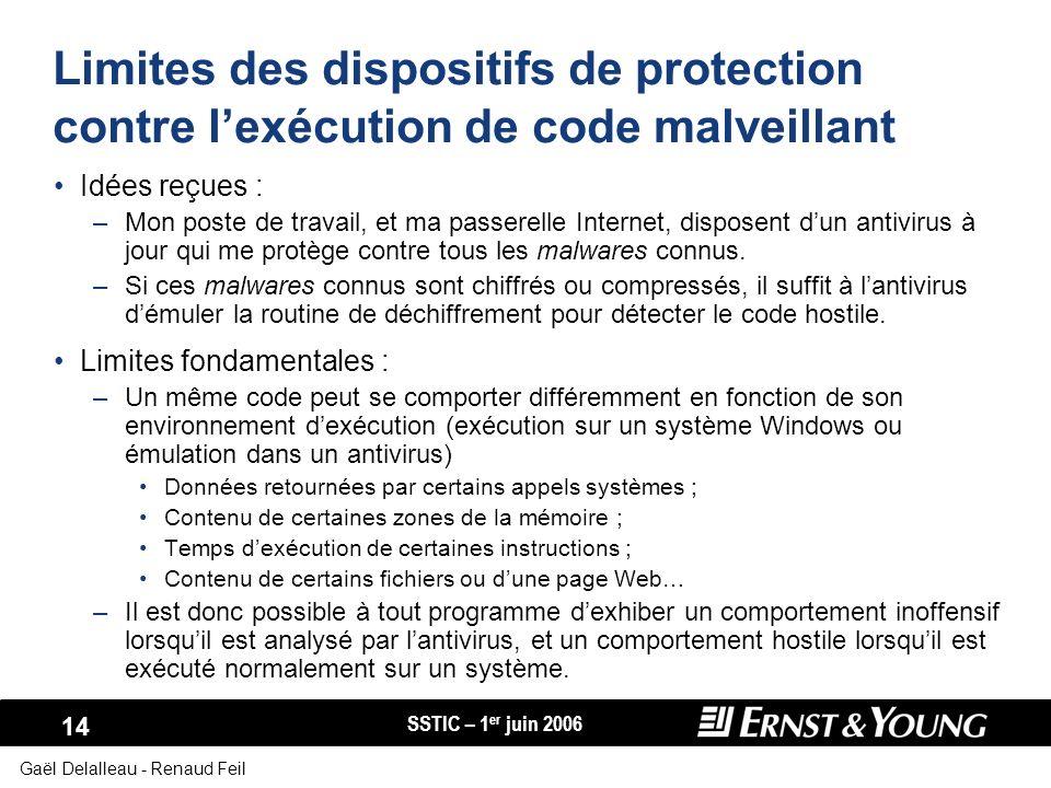 SSTIC – 1 er juin 2006 14 Gaël Delalleau - Renaud Feil Limites des dispositifs de protection contre lexécution de code malveillant Idées reçues : –Mon
