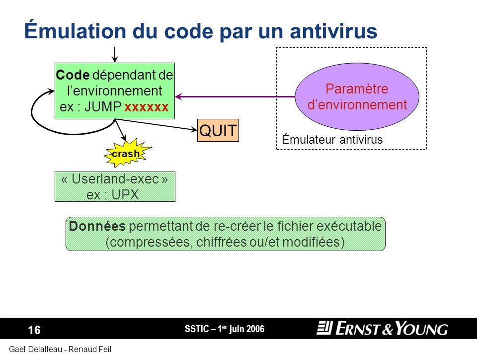 SSTIC – 1 er juin 2006 16 Gaël Delalleau - Renaud Feil Émulation du code par un antivirus Code dépendant de lenvironnement ex : JUMP xxxxxx Paramètre