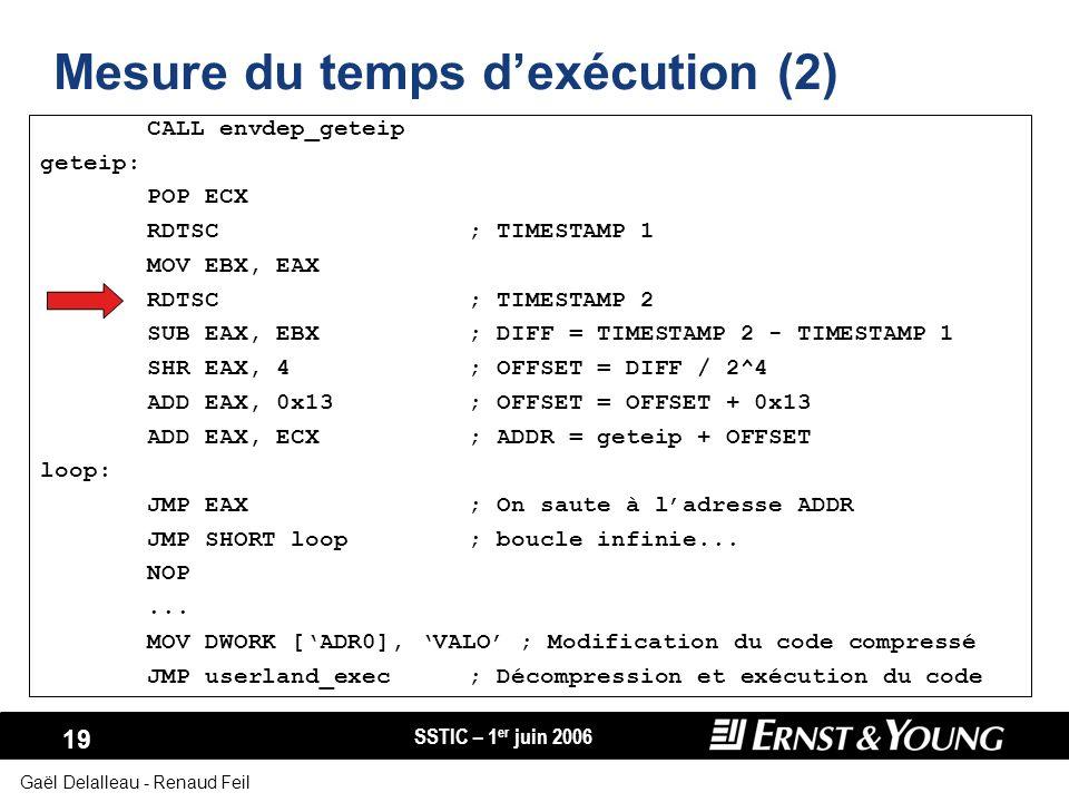 SSTIC – 1 er juin 2006 19 Gaël Delalleau - Renaud Feil CALL envdep_geteip geteip: POP ECX RDTSC; TIMESTAMP 1 MOV EBX, EAX RDTSC; TIMESTAMP 2 SUB EAX,