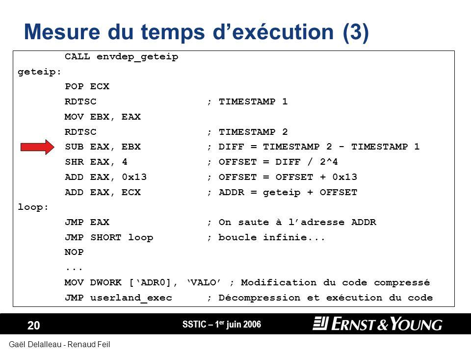 SSTIC – 1 er juin 2006 20 Gaël Delalleau - Renaud Feil CALL envdep_geteip geteip: POP ECX RDTSC; TIMESTAMP 1 MOV EBX, EAX RDTSC; TIMESTAMP 2 SUB EAX,