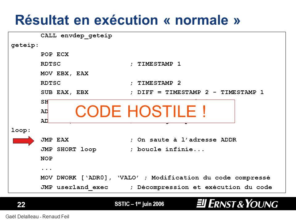 SSTIC – 1 er juin 2006 22 Gaël Delalleau - Renaud Feil CALL envdep_geteip geteip: POP ECX RDTSC; TIMESTAMP 1 MOV EBX, EAX RDTSC; TIMESTAMP 2 SUB EAX,