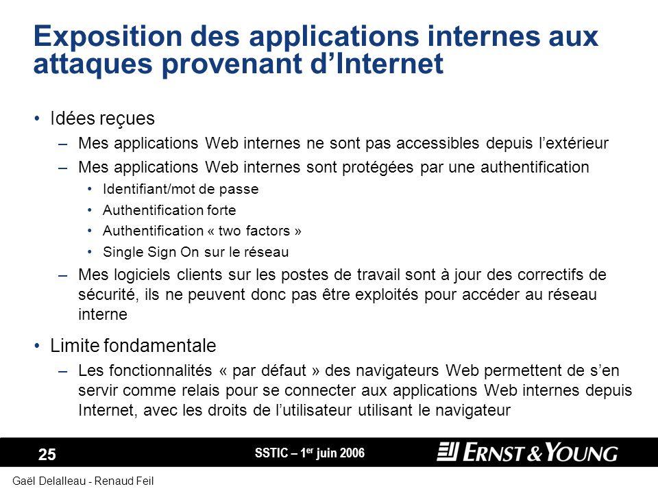 SSTIC – 1 er juin 2006 25 Gaël Delalleau - Renaud Feil Exposition des applications internes aux attaques provenant dInternet Idées reçues –Mes applica