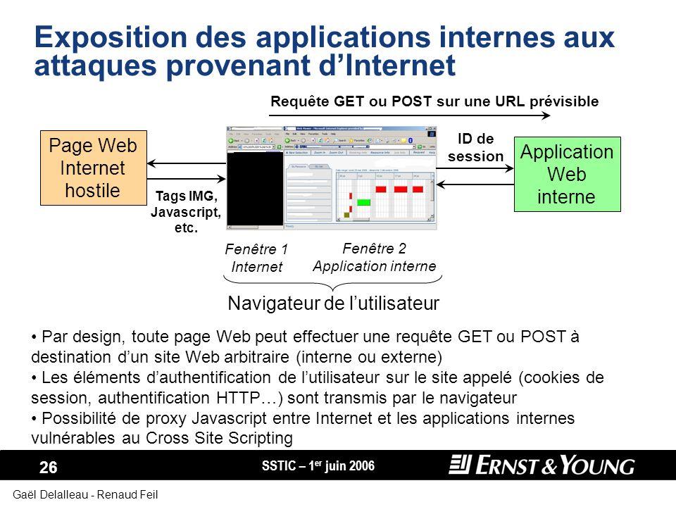SSTIC – 1 er juin 2006 26 Gaël Delalleau - Renaud Feil ID de session Exposition des applications internes aux attaques provenant dInternet Page Web In