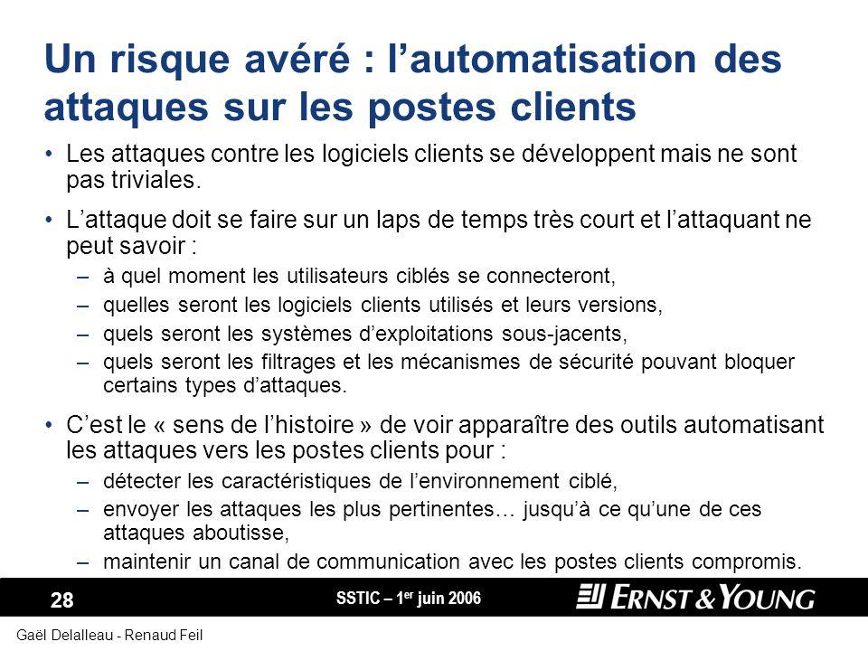 SSTIC – 1 er juin 2006 28 Gaël Delalleau - Renaud Feil Un risque avéré : lautomatisation des attaques sur les postes clients Les attaques contre les l
