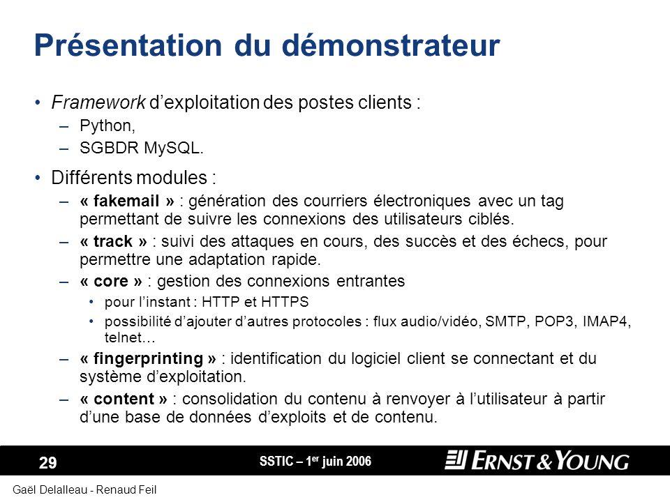 SSTIC – 1 er juin 2006 29 Gaël Delalleau - Renaud Feil Présentation du démonstrateur Framework dexploitation des postes clients : –Python, –SGBDR MySQ