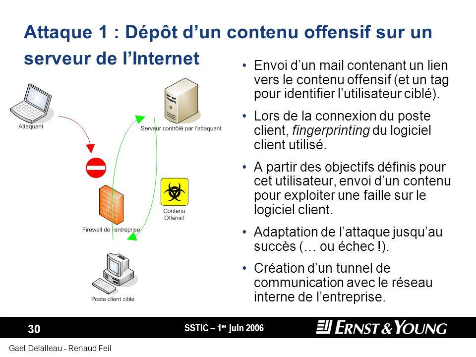 SSTIC – 1 er juin 2006 30 Gaël Delalleau - Renaud Feil Attaque 1 : Dépôt dun contenu offensif sur un serveur de lInternet Envoi dun mail contenant un