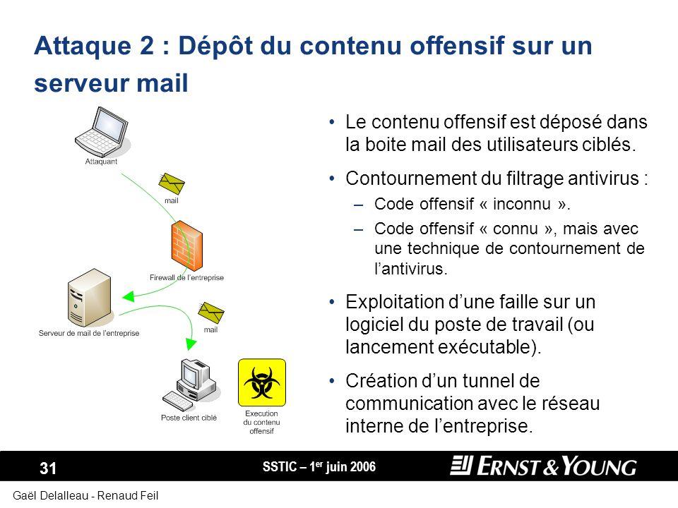 SSTIC – 1 er juin 2006 31 Gaël Delalleau - Renaud Feil Le contenu offensif est déposé dans la boite mail des utilisateurs ciblés. Contournement du fil