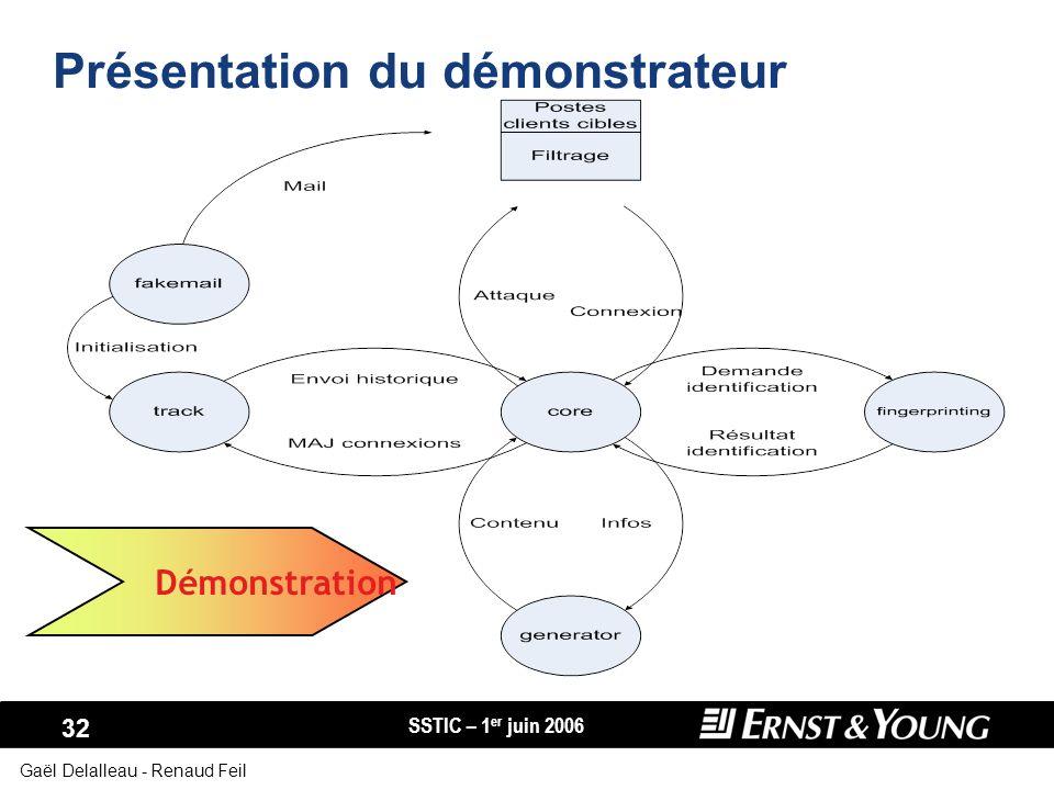 SSTIC – 1 er juin 2006 32 Gaël Delalleau - Renaud Feil Présentation du démonstrateur Démonstration