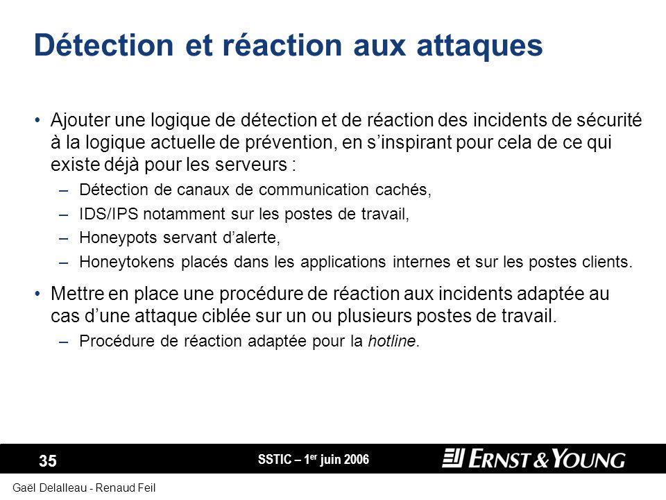 SSTIC – 1 er juin 2006 35 Gaël Delalleau - Renaud Feil Détection et réaction aux attaques Ajouter une logique de détection et de réaction des incident