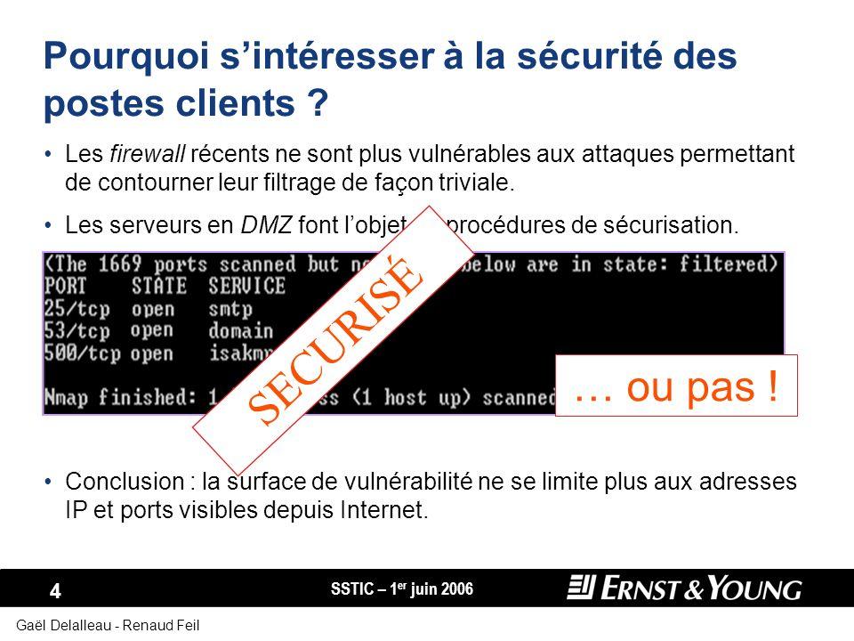 SSTIC – 1 er juin 2006 4 Gaël Delalleau - Renaud Feil Pourquoi sintéresser à la sécurité des postes clients ? Les firewall récents ne sont plus vulnér