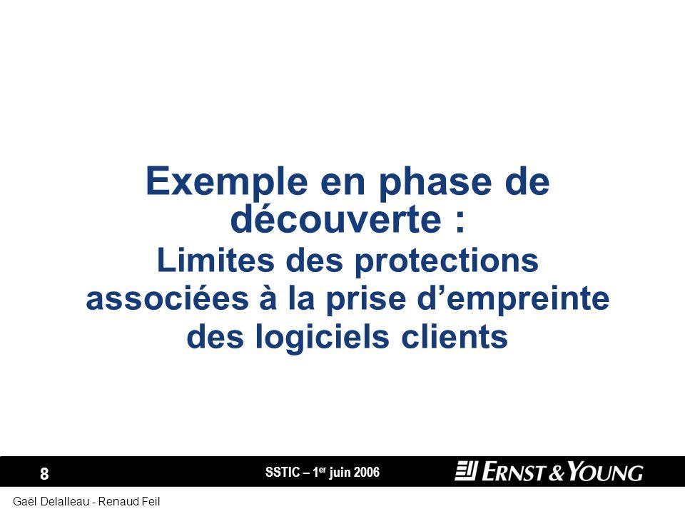 SSTIC – 1 er juin 2006 19 Gaël Delalleau - Renaud Feil CALL envdep_geteip geteip: POP ECX RDTSC; TIMESTAMP 1 MOV EBX, EAX RDTSC; TIMESTAMP 2 SUB EAX, EBX; DIFF = TIMESTAMP 2 - TIMESTAMP 1 SHR EAX, 4; OFFSET = DIFF / 2^4 ADD EAX, 0x13; OFFSET = OFFSET + 0x13 ADD EAX, ECX; ADDR = geteip + OFFSET loop: JMP EAX; On saute à ladresse ADDR JMP SHORT loop; boucle infinie...