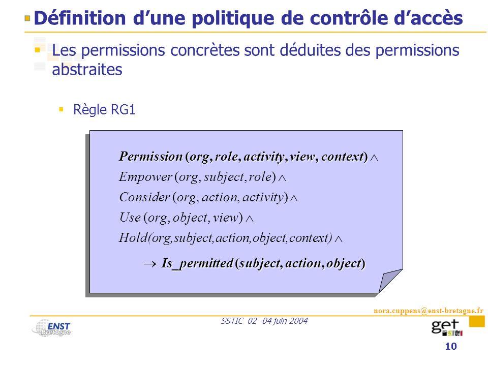 nora.cuppens@enst-bretagne.fr SSTIC 02 -04 juin 2004 10 Définition dune politique de contrôle daccès Les permissions concrètes sont déduites des permi