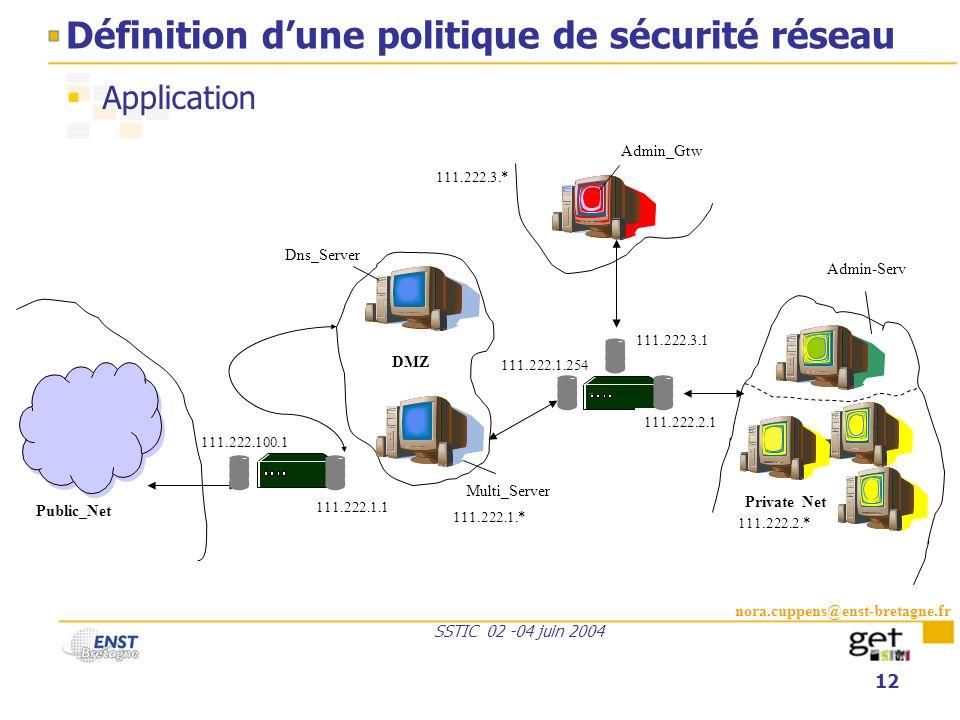 nora.cuppens@enst-bretagne.fr SSTIC 02 -04 juin 2004 12 111.222.1.254 Définition dune politique de sécurité réseau Application Dns_Server Admin-Serv M