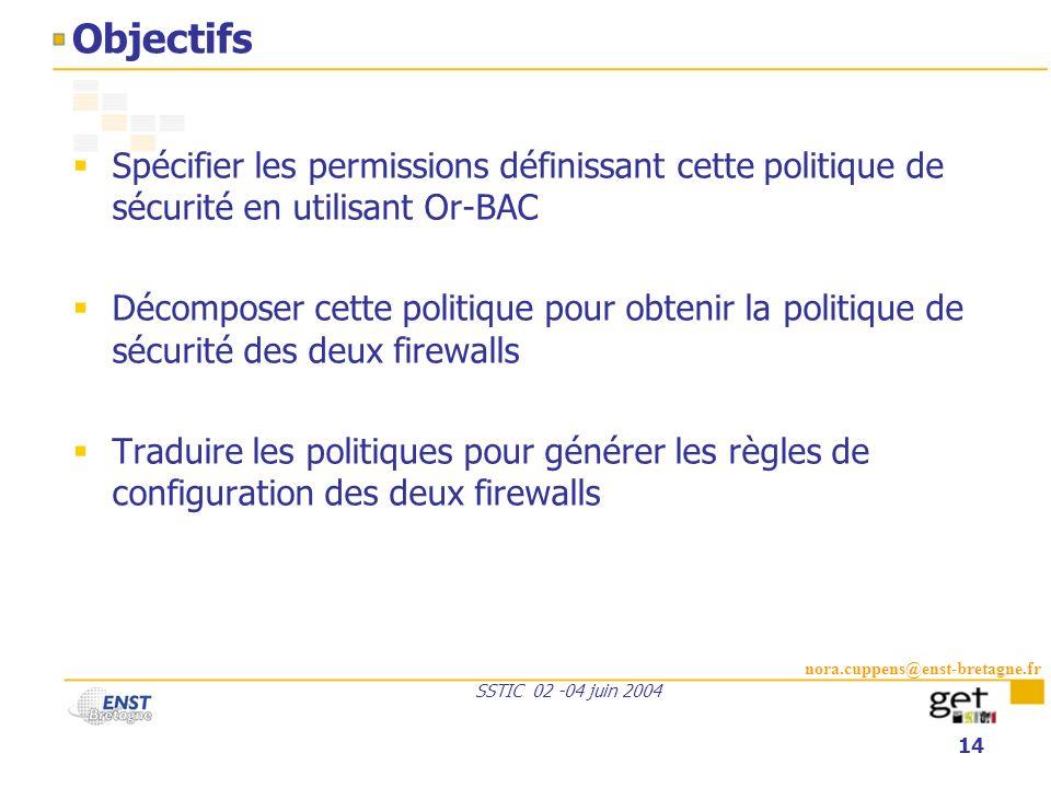 nora.cuppens@enst-bretagne.fr SSTIC 02 -04 juin 2004 14 Objectifs Spécifier les permissions définissant cette politique de sécurité en utilisant Or-BA