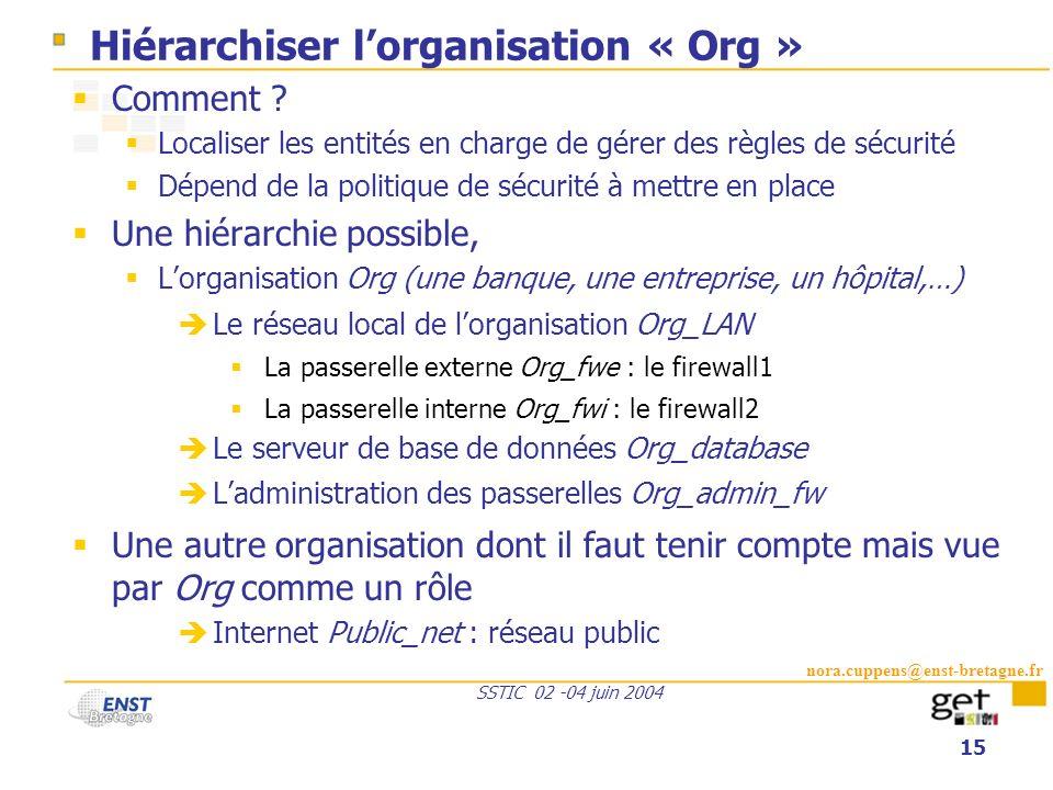 nora.cuppens@enst-bretagne.fr SSTIC 02 -04 juin 2004 15 Hiérarchiser lorganisation « Org » Comment ? Localiser les entités en charge de gérer des règl