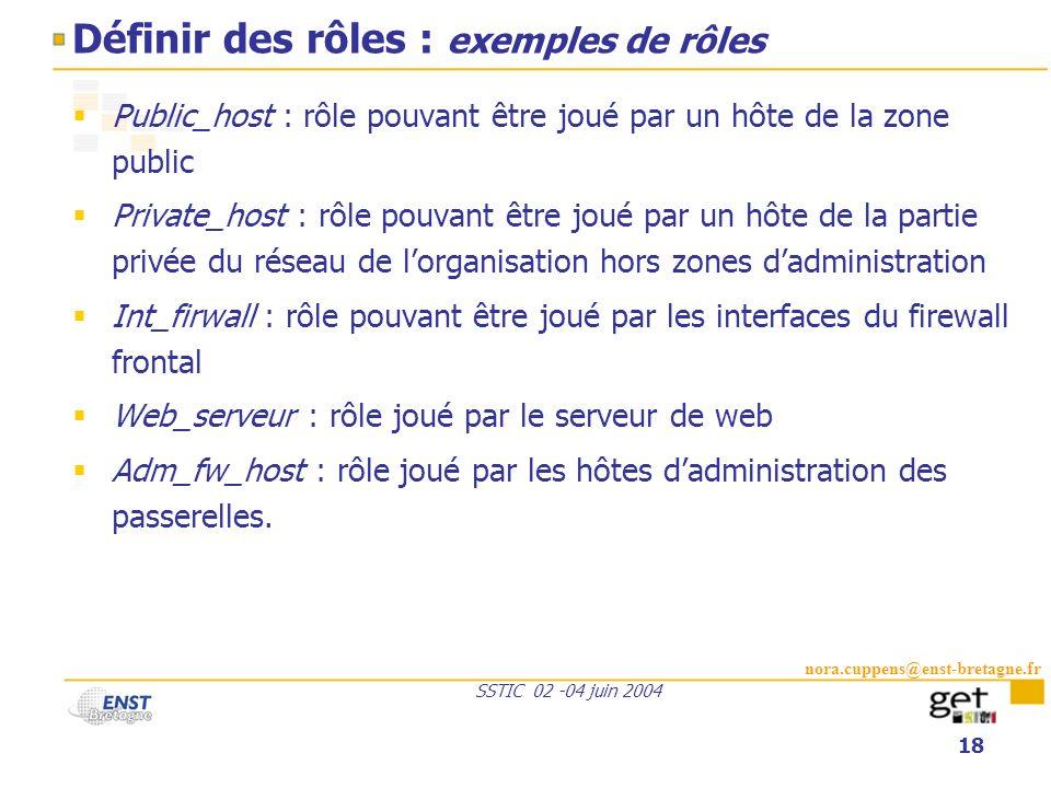 nora.cuppens@enst-bretagne.fr SSTIC 02 -04 juin 2004 18 Définir des rôles : exemples de rôles Public_host : rôle pouvant être joué par un hôte de la z