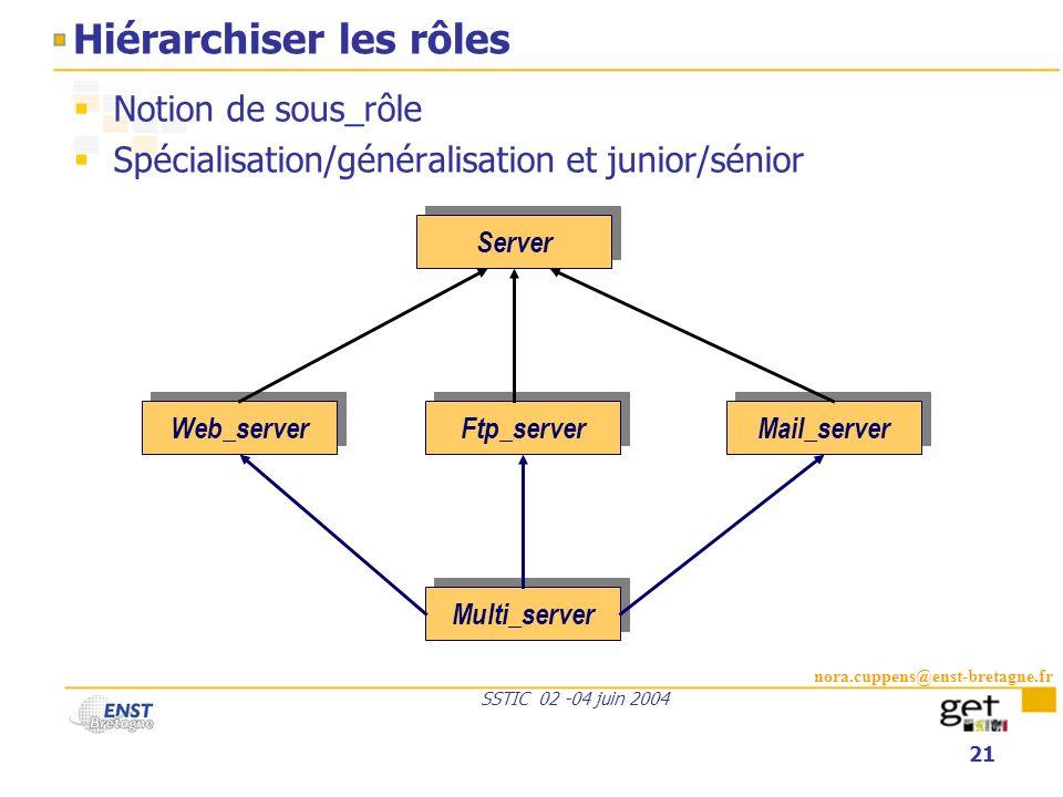 nora.cuppens@enst-bretagne.fr SSTIC 02 -04 juin 2004 21 Hiérarchiser les rôles Notion de sous_rôle Spécialisation/généralisation et junior/sénior Web_