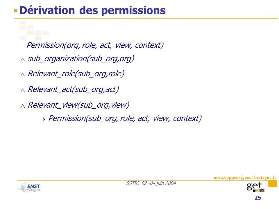 nora.cuppens@enst-bretagne.fr SSTIC 02 -04 juin 2004 25 Dérivation des permissions Permission(org, role, act, view, context) sub_organization(sub_org,