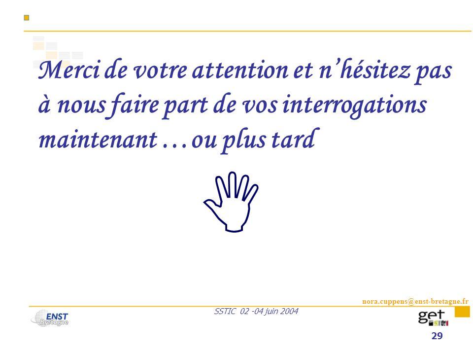 nora.cuppens@enst-bretagne.fr SSTIC 02 -04 juin 2004 29 Merci de votre attention et nhésitez pas à nous faire part de vos interrogations maintenant …o